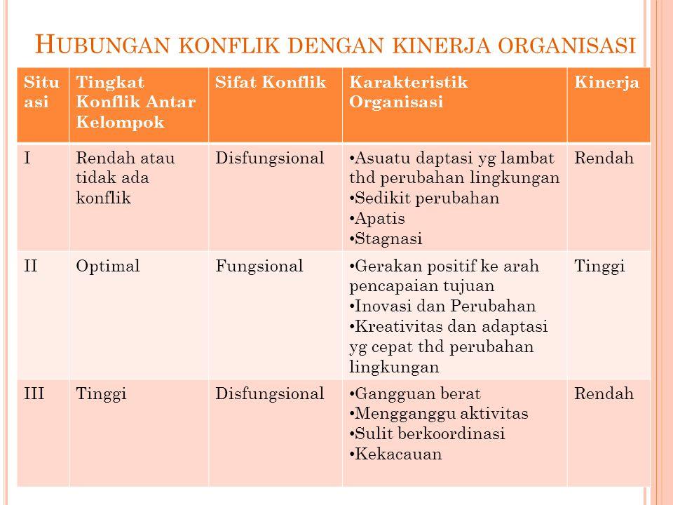 P RIBADI Pribadi Dorongan dari dalam diri sendiri (keinginan, hasrat, kehendak dan sebagainya) Rangsangan dari luar (dorongan teman-teman, adanya kesempatan, kurang kontrol dan sebagainya Kurangnya gaji pegawai negeri dibandingkan dengan kebutuhan yang makin meningkat Latar belakang kebudayaan atau kultur Indonesia yang merupakan sumber atau sebab meluasnya korupsi Manajemen yang kurang baik dan kontrol yang kurang efektif dan efisien, yang memberikan peluang orang untuk korupsi Kemungkinan orang melakukan korupsi bukan karena orangnya miskin atau penghasilan tak cukup.