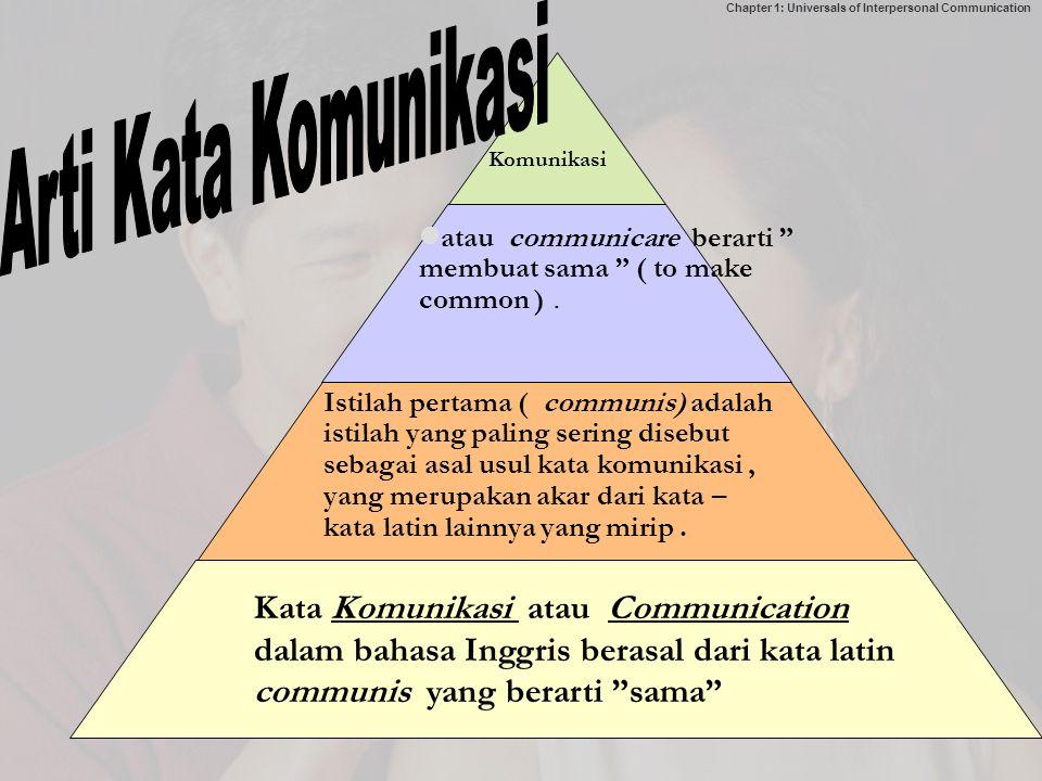 Chapter 1: Universals of Interpersonal Communication Kata Komunikasi atau Communication dalam bahasa Inggris berasal dari kata latin communis yang berarti sama Istilah pertama ( communis) adalah istilah yang paling sering disebut sebagai asal usul kata komunikasi, yang merupakan akar dari kata – kata latin lainnya yang mirip.