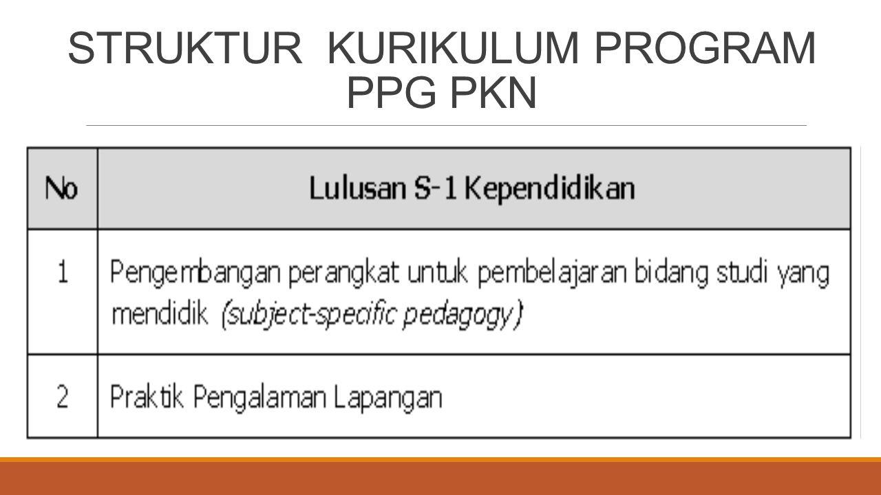 STRUKTUR KURIKULUM PROGRAM PPG PKN