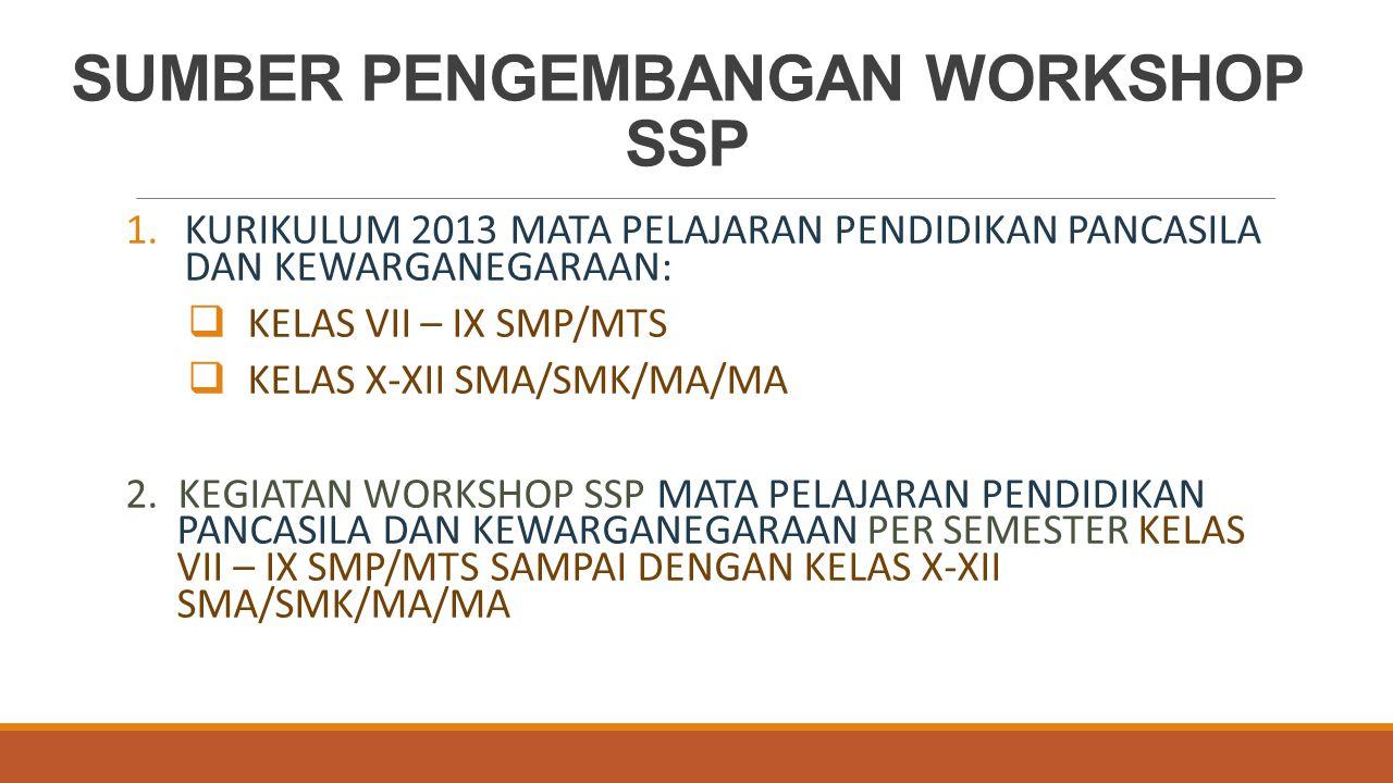 SUMBER PENGEMBANGAN WORKSHOP SSP 1.KURIKULUM 2013 MATA PELAJARAN PENDIDIKAN PANCASILA DAN KEWARGANEGARAAN:  KELAS VII – IX SMP/MTS  KELAS X-XII SMA/SMK/MA/MA 2.