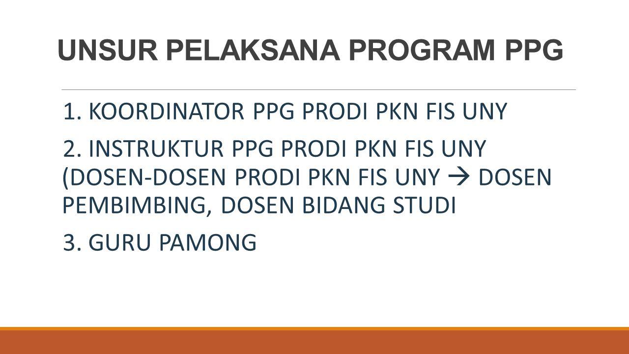 UNSUR PELAKSANA PROGRAM PPG 1.KOORDINATOR PPG PRODI PKN FIS UNY 2.