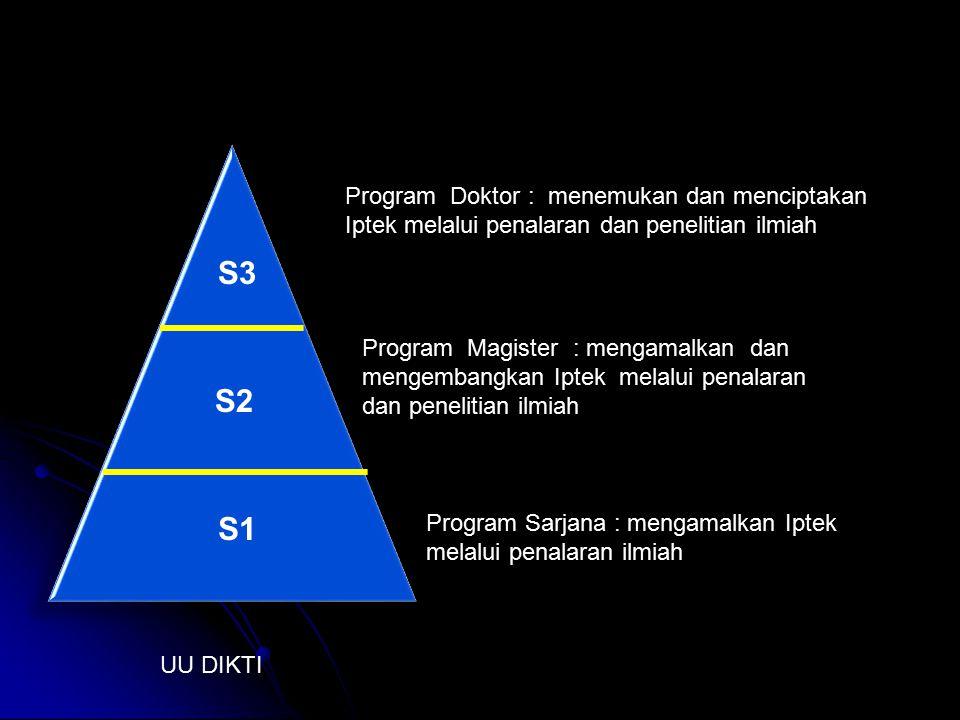 S1 S2 S3 Program Sarjana : mengamalkan Iptek melalui penalaran ilmiah Program Magister : mengamalkan dan mengembangkan Iptek melalui penalaran dan pen