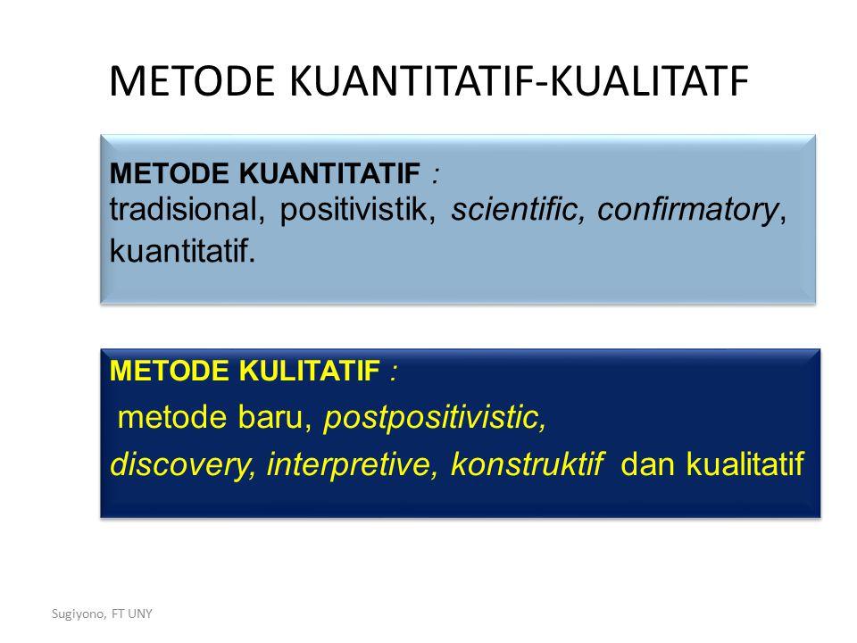 Sugiyono, FT UNY METODE KUANTITATIF-KUALITATF METODE KULITATIF : metode baru, postpositivistic, discovery, interpretive, konstruktif dan kualitatif ME