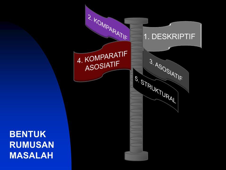 1. DESKRIPTIF BENTUK RUMUSAN MASALAH