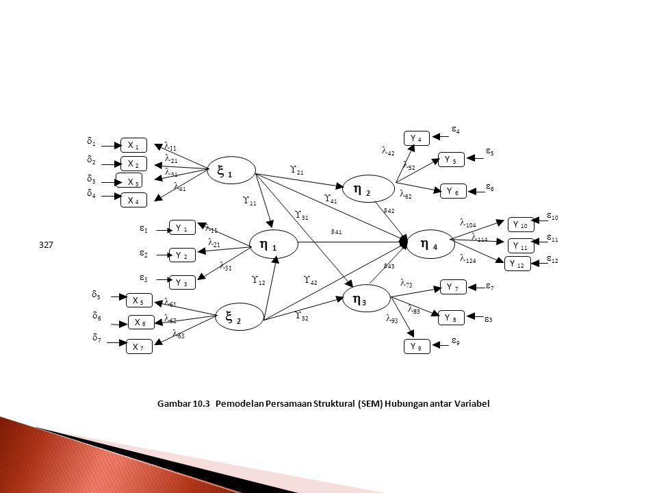 Gambar 10.3 Pemodelan Persamaan Struktural (SEM) Hubungan antar Variabel  3  2  4  1  1  2 X 7 Y 4 Y 5 Y 6 X 2 X 3 X 4 Y 11 Y 10 Y 1 Y 2 X 1 Y 7