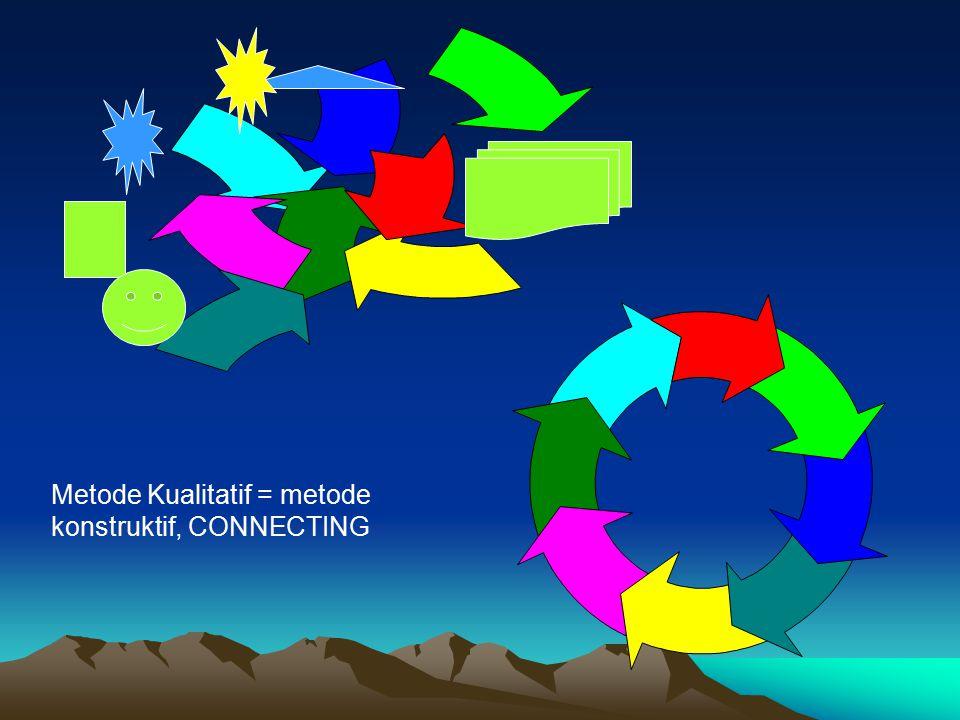 Metode Kualitatif = metode konstruktif, CONNECTING