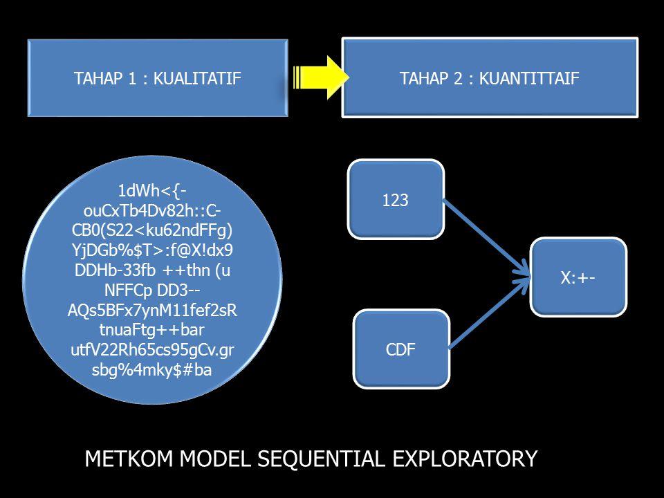 1dWh :f@X!dx9 DDHb-33fb ++thn (u NFFCp DD3-- AQs5BFx7ynM11fef2sR tnuaFtg++bar utfV22Rh65cs95gCv.gr sbg%4mky$#ba 123 CDF X:+- TAHAP 1 : KUALITATIF TAHA