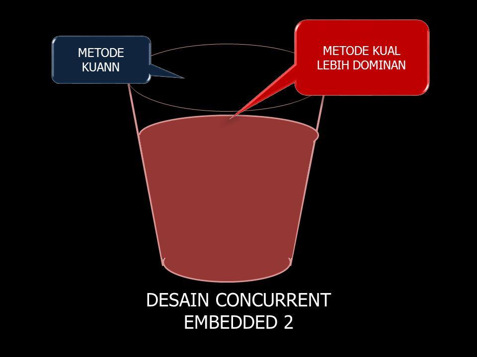 DESAIN CONCURRENT EMBEDDED 2 METODE KUANN METODE KUAL LEBIH DOMINAN METODE KUAL LEBIH DOMINAN