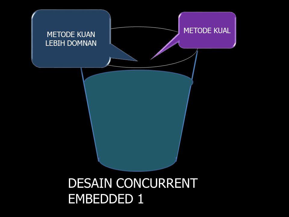 DESAIN CONCURRENT EMBEDDED 1 METODE KUAN LEBIH DOMNAN METODE KUAN LEBIH DOMNAN METODE KUAL