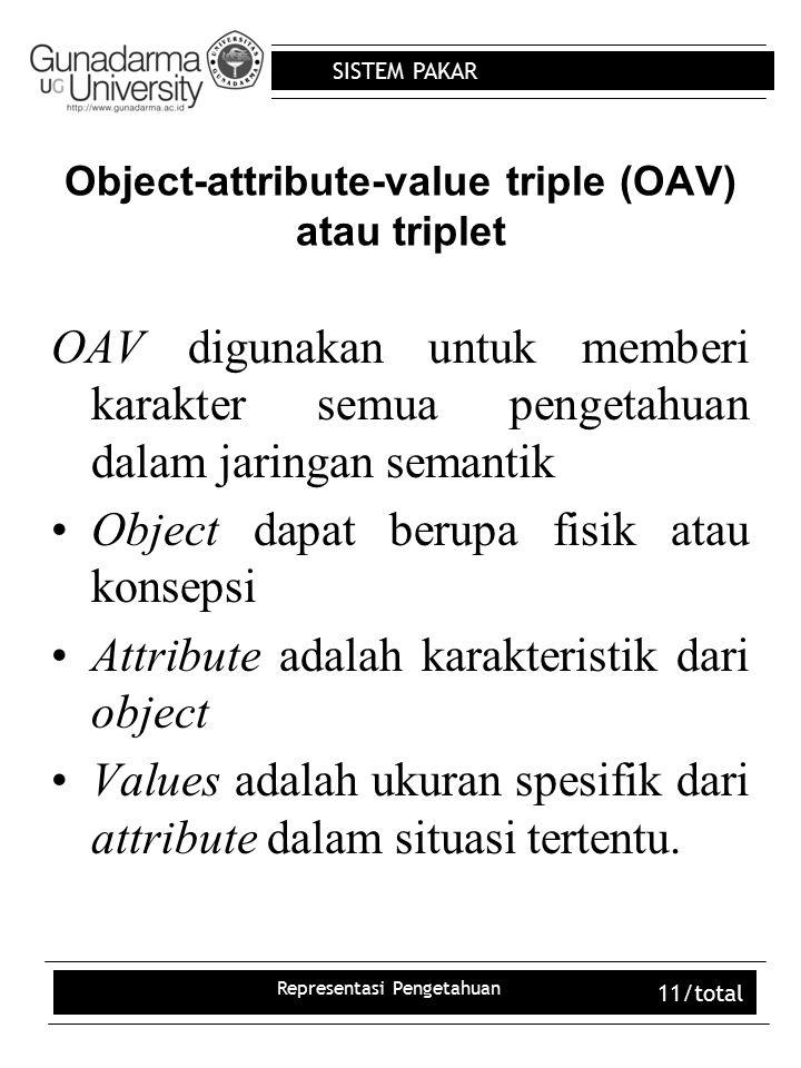 SISTEM PAKAR Representasi Pengetahuan 11/total Object-attribute-value triple (OAV) atau triplet OAV digunakan untuk memberi karakter semua pengetahuan