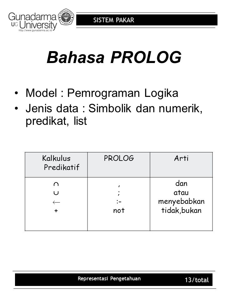 SISTEM PAKAR Representasi Pengetahuan 13/total Bahasa PROLOG Model : Pemrograman Logika Jenis data : Simbolik dan numerik, predikat, list Kalkulus Pre