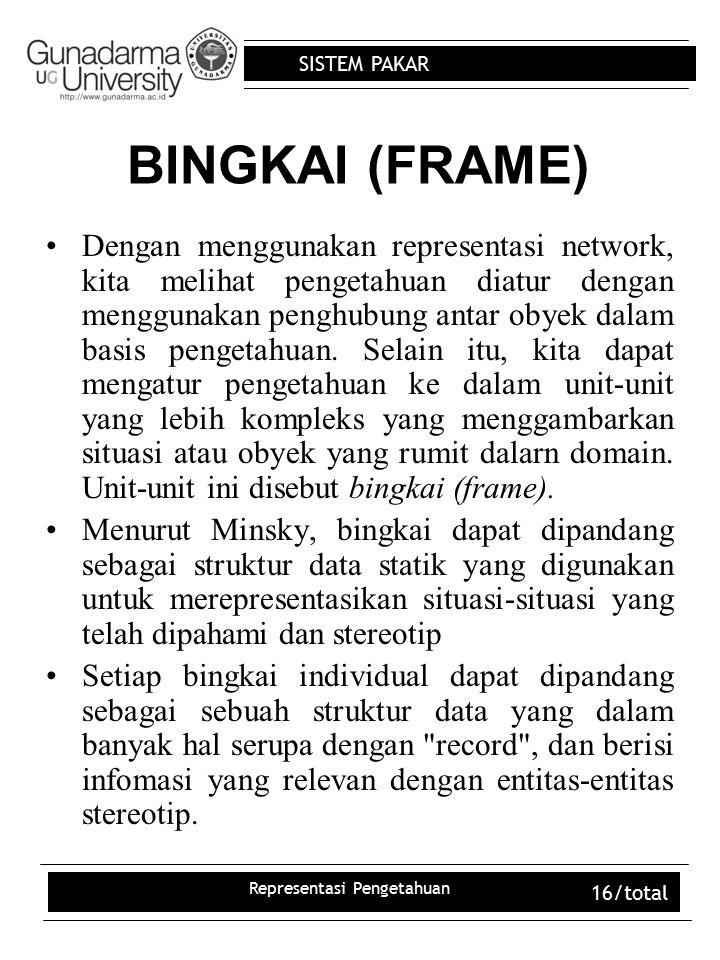 SISTEM PAKAR Representasi Pengetahuan 16/total BINGKAI (FRAME) Dengan menggunakan representasi network, kita melihat pengetahuan diatur dengan menggu