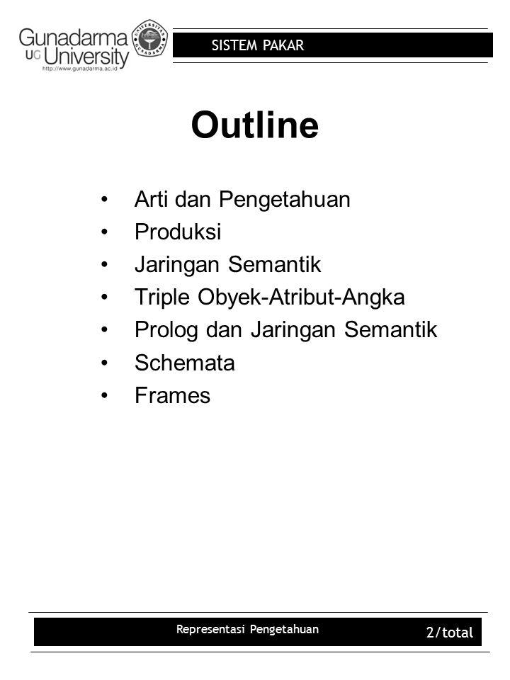 SISTEM PAKAR Representasi Pengetahuan 2/total Outline Arti dan Pengetahuan Produksi Jaringan Semantik Triple Obyek-Atribut-Angka Prolog dan Jaringan S
