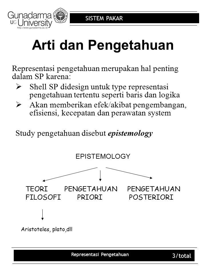 SISTEM PAKAR Representasi Pengetahuan 3/total Arti dan Pengetahuan Representasi pengetahuan merupakan hal penting dalam SP karena:  Shell SP didesign