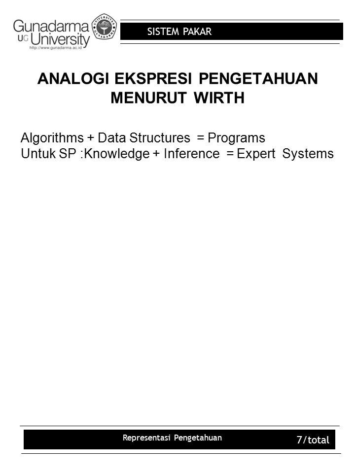 SISTEM PAKAR Representasi Pengetahuan 7/total ANALOGI EKSPRESI PENGETAHUAN MENURUT WIRTH Algorithms + Data Structures = Programs Untuk SP :Knowledge +