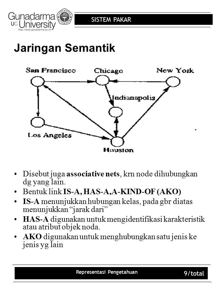 SISTEM PAKAR Representasi Pengetahuan 9/total Jaringan Semantik Disebut juga associative nets, krn node dihubungkan dg yang lain. Bentuk link IS-A, HA