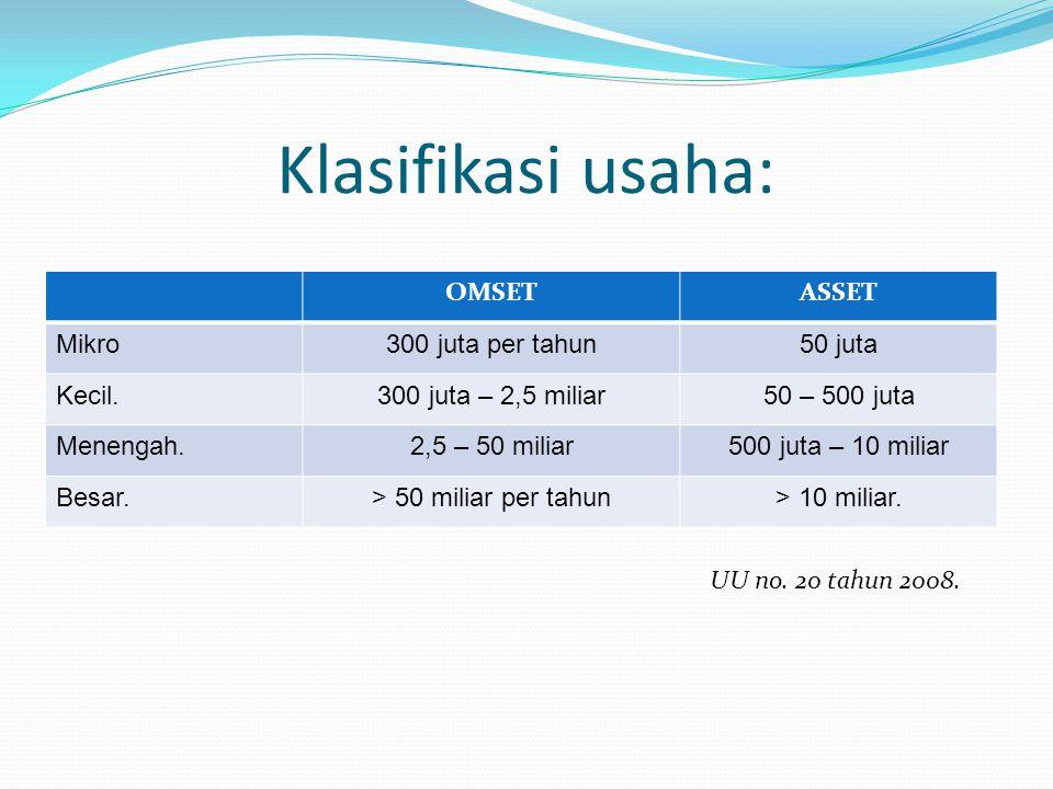 Klasifikasi usaha: OMSETASSET Mikro300 juta per tahun50 juta Kecil.300 juta – 2,5 miliar50 – 500 juta Menengah.2,5 – 50 miliar500 juta – 10 miliar Bes