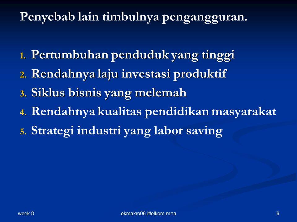 week-8 9ekmakro08-ittelkom-mna Penyebab lain timbulnya pengangguran. 1. Pertumbuhan penduduk yang tinggi 2. Rendahnya laju investasi produktif 3. Sikl