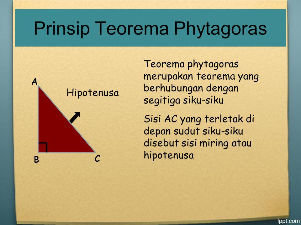 1 2 3 4 5 b2b2 Menemukan Teorema Phytagoras Inilah yang dinamakan teorema Phytagoras c 2 = a 2 + b 2 a2a2 c2c2