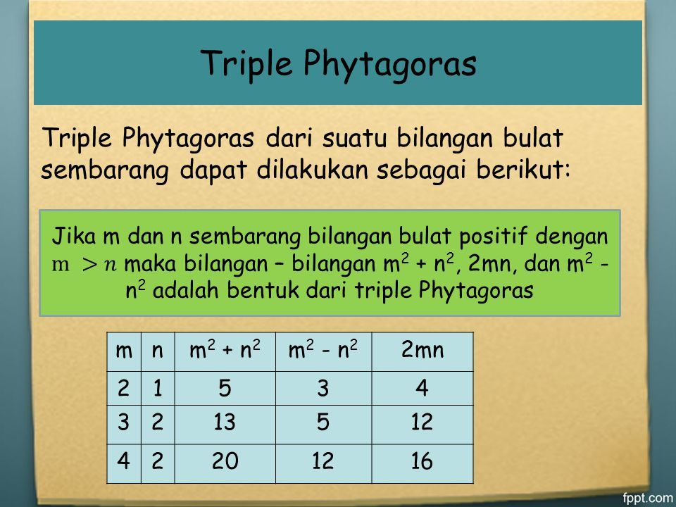 Jika a, b, dan c panjang sisi – sisi segitiga siku – siku dengan a, b, dan c bilangan asli, maka a, b, c disebut bilangan triple Phytagoras Triple Phy