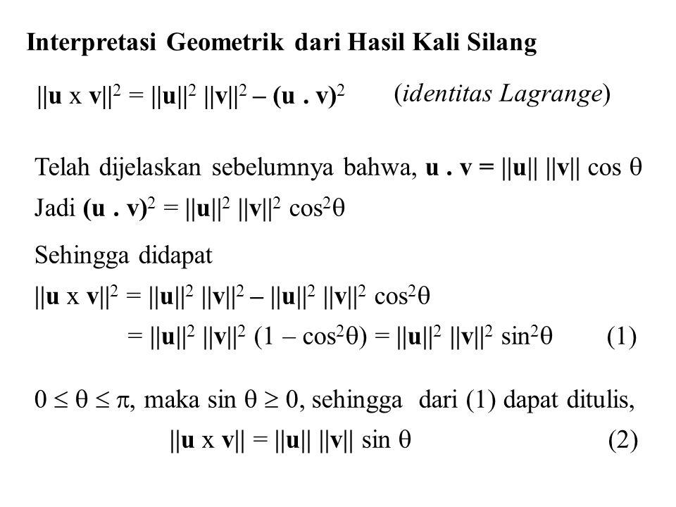Interpretasi Geometrik dari Hasil Kali Silang ||u x v|| 2 = ||u|| 2 ||v|| 2 – (u. v) 2 (identitas Lagrange) Telah dijelaskan sebelumnya bahwa, u. v =