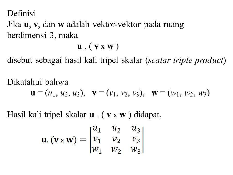 Definisi Jika u, v, dan w adalah vektor-vektor pada ruang berdimensi 3, maka u. ( v x w ) disebut sebagai hasil kali tripel skalar (scalar triple prod