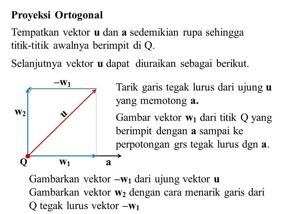 Q w1w1 w2w2 u a Vektor w 1 disebut proyeksi ortogonal u pada a atau komponen vektor u pada a atau ditulis dalam notasi, proj a u Vektor w 2 disebut komponen vektor u yang ortogonal terhadap a.