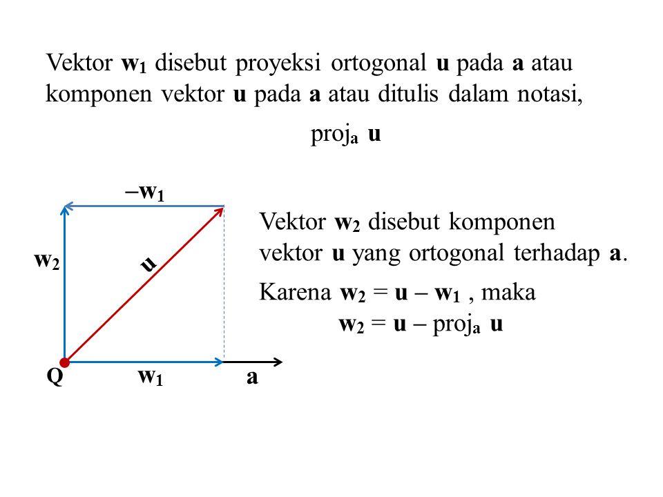 Q w1w1 w2w2 u a Vektor w 1 disebut proyeksi ortogonal u pada a atau komponen vektor u pada a atau ditulis dalam notasi, proj a u Vektor w 2 disebut ko