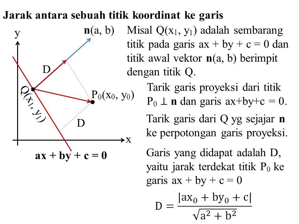 Contoh 5.9 Tentukan jarak D dari titik (1, –2) ke garis 3x + 4y – 6 = 0 (1, –2) x 3x + 4y – 6 = 0  D y O Penyelesaian x 0 = 1, y 0 = –2 a = 3, b = 4, c = –6