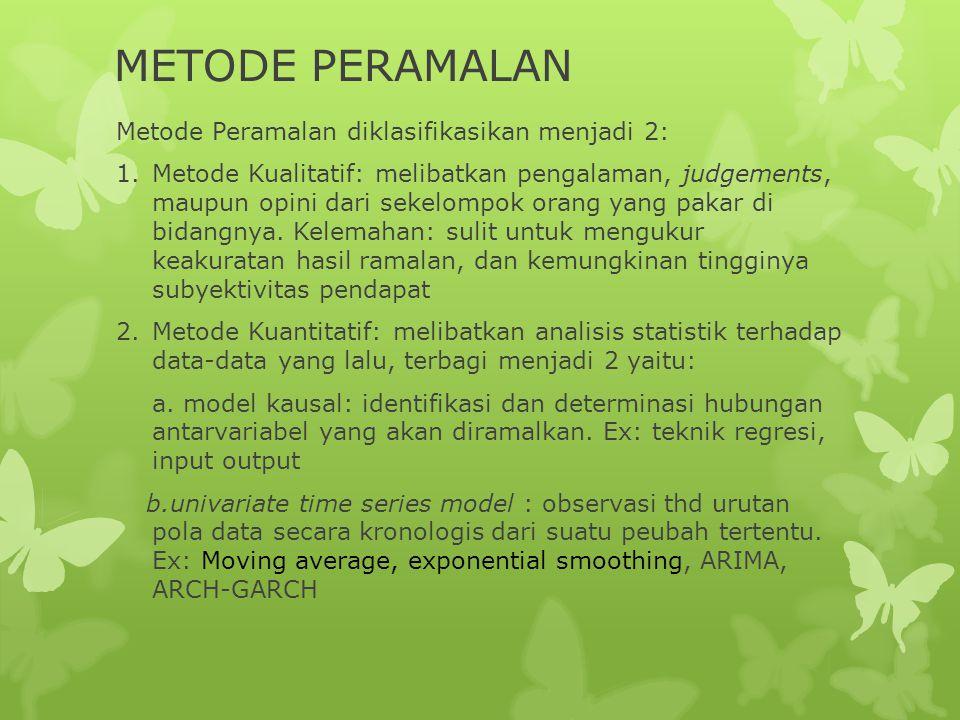 METODE PERAMALAN Metode Peramalan diklasifikasikan menjadi 2: 1.Metode Kualitatif: melibatkan pengalaman, judgements, maupun opini dari sekelompok ora