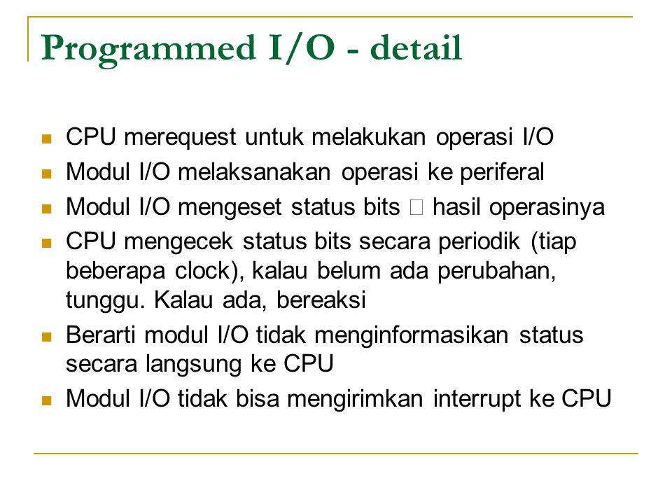 Programmed I/O - detail CPU merequest untuk melakukan operasi I/O Modul I/O melaksanakan operasi ke periferal Modul I/O mengeset status bits  hasil operasinya CPU mengecek status bits secara periodik (tiap beberapa clock), kalau belum ada perubahan, tunggu.