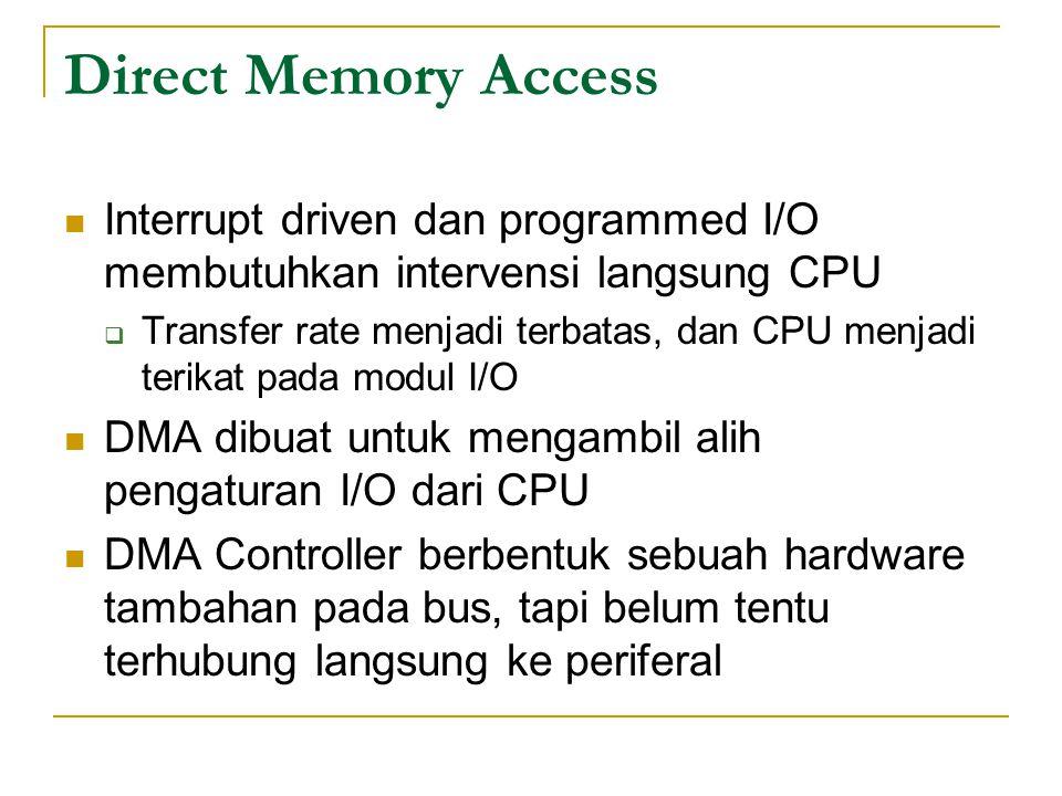 Direct Memory Access Interrupt driven dan programmed I/O membutuhkan intervensi langsung CPU  Transfer rate menjadi terbatas, dan CPU menjadi terikat pada modul I/O DMA dibuat untuk mengambil alih pengaturan I/O dari CPU DMA Controller berbentuk sebuah hardware tambahan pada bus, tapi belum tentu terhubung langsung ke periferal