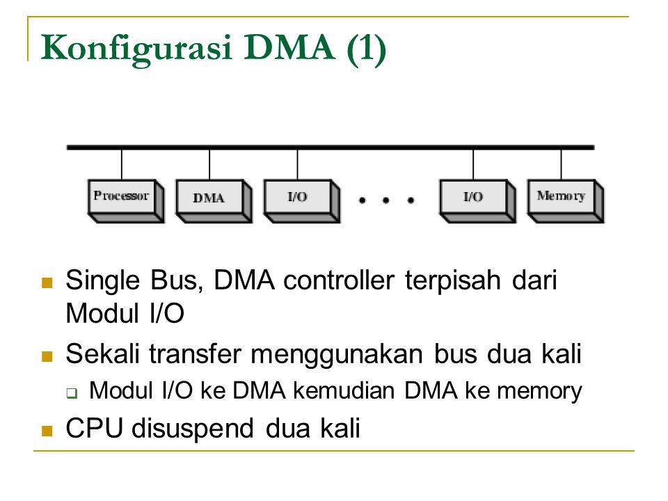 Konfigurasi DMA (1) Single Bus, DMA controller terpisah dari Modul I/O Sekali transfer menggunakan bus dua kali  Modul I/O ke DMA kemudian DMA ke memory CPU disuspend dua kali