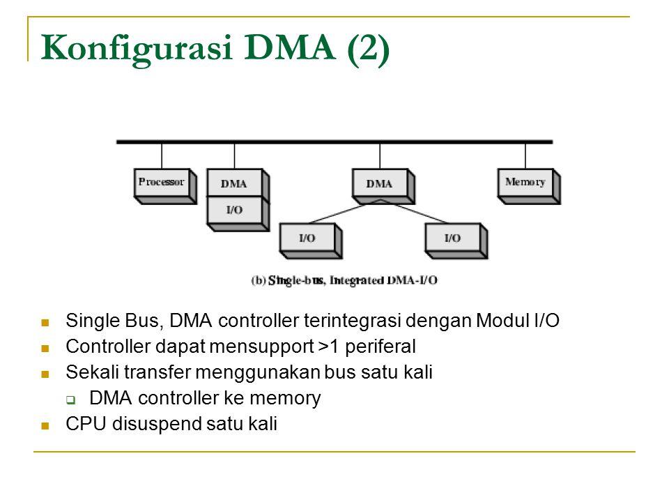 Konfigurasi DMA (2) Single Bus, DMA controller terintegrasi dengan Modul I/O Controller dapat mensupport >1 periferal Sekali transfer menggunakan bus satu kali  DMA controller ke memory CPU disuspend satu kali