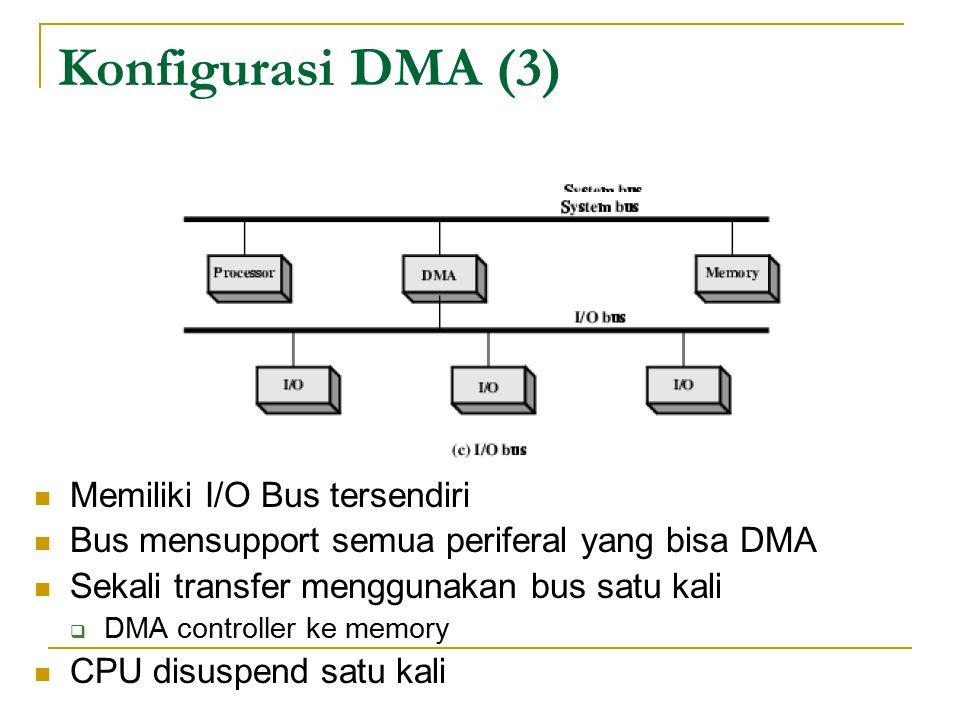 Konfigurasi DMA (3) Memiliki I/O Bus tersendiri Bus mensupport semua periferal yang bisa DMA Sekali transfer menggunakan bus satu kali  DMA controller ke memory CPU disuspend satu kali