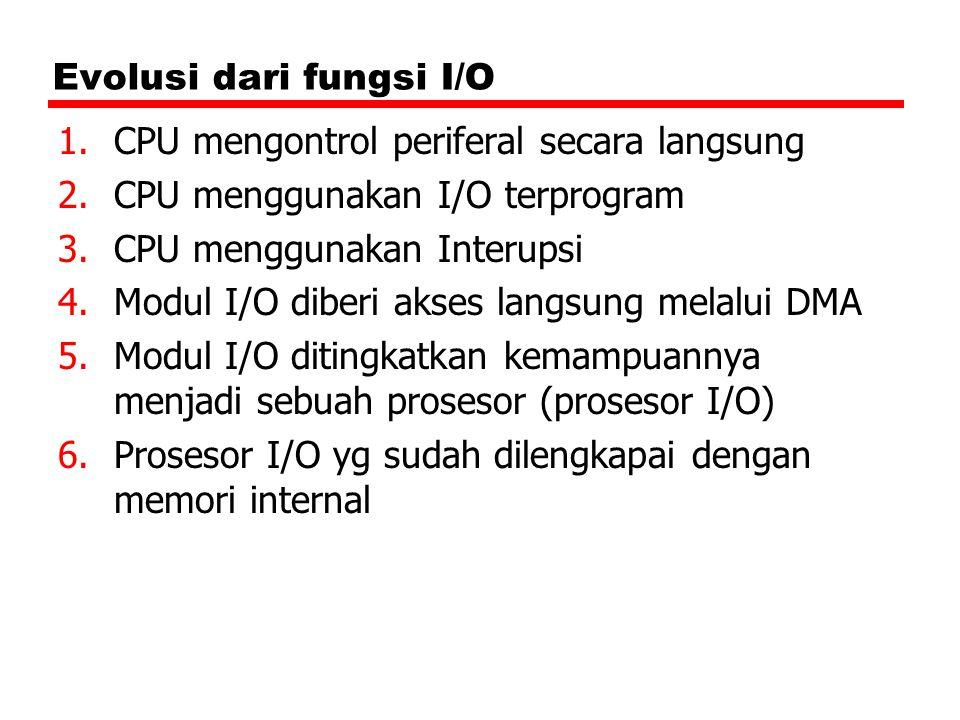 Evolusi dari fungsi I/O 1.CPU mengontrol periferal secara langsung 2.CPU menggunakan I/O terprogram 3.CPU menggunakan Interupsi 4.Modul I/O diberi aks