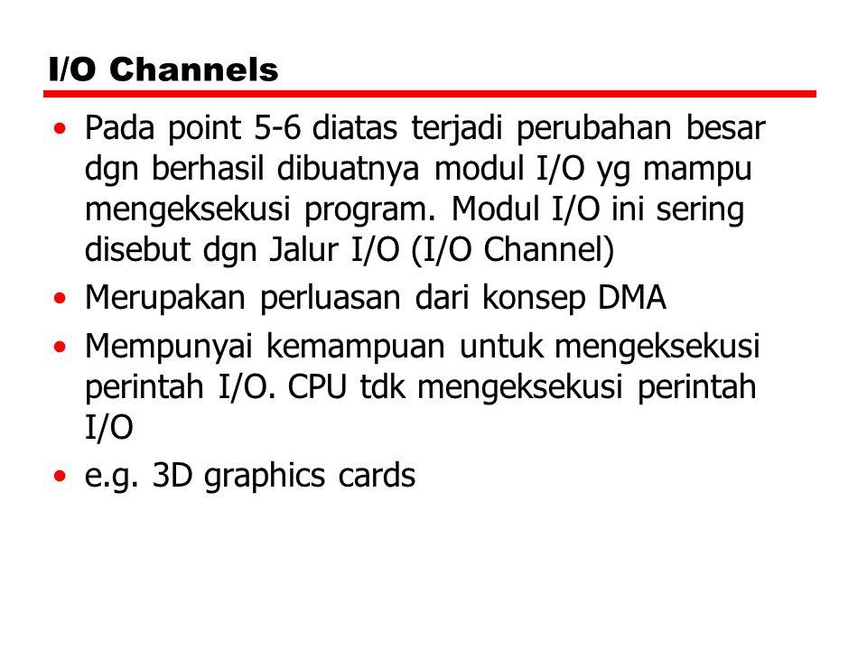 I/O Channels Pada point 5-6 diatas terjadi perubahan besar dgn berhasil dibuatnya modul I/O yg mampu mengeksekusi program. Modul I/O ini sering disebu