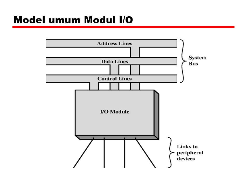 Model umum Modul I/O