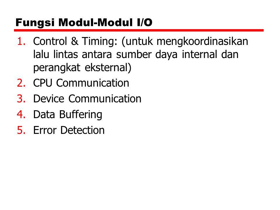 Fungsi Modul-Modul I/O 1.Control & Timing: (untuk mengkoordinasikan lalu lintas antara sumber daya internal dan perangkat eksternal) 2.CPU Communicati