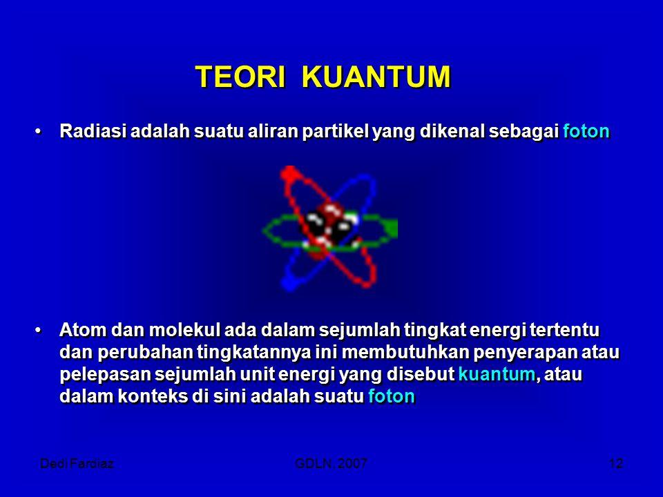 Dedi FardiazGDLN, 200712 TEORI KUANTUM Radiasi adalah suatu aliran partikel yang dikenal sebagai foton Atom dan molekul ada dalam sejumlah tingkat ene