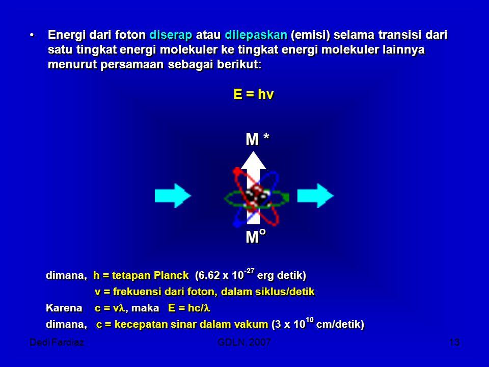 Dedi FardiazGDLN, 200713 Energi dari foton diserap atau dilepaskan (emisi) selama transisi dari satu tingkat energi molekuler ke tingkat energi moleku