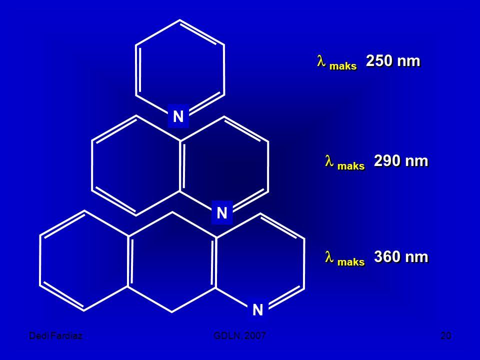 Dedi FardiazGDLN, 200720  maks 250 nm N N  maks 290 nm N  maks 360 nm