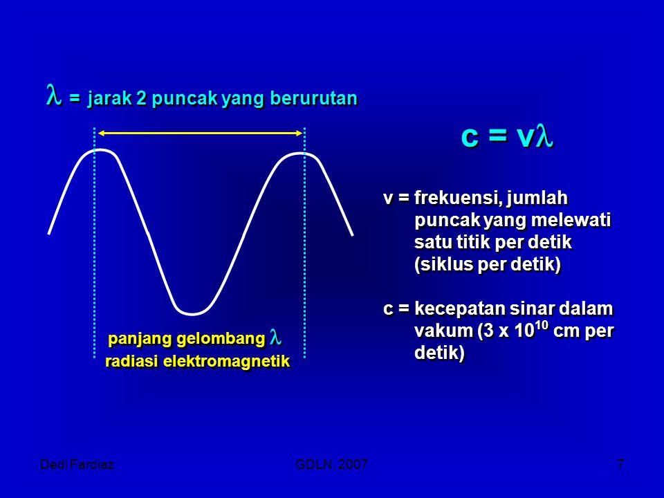 Dedi FardiazGDLN, 20077 c = v v = frekuensi, jumlah puncak yang melewati satu titik per detik (siklus per detik) c = kecepatan sinar dalam vakum (3 x