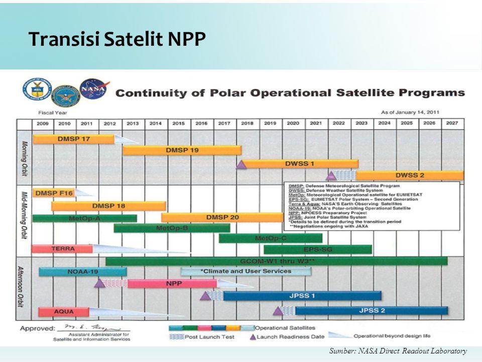 Transisi Satelit NPP Sumber: NASA Direct Readout Laboratory
