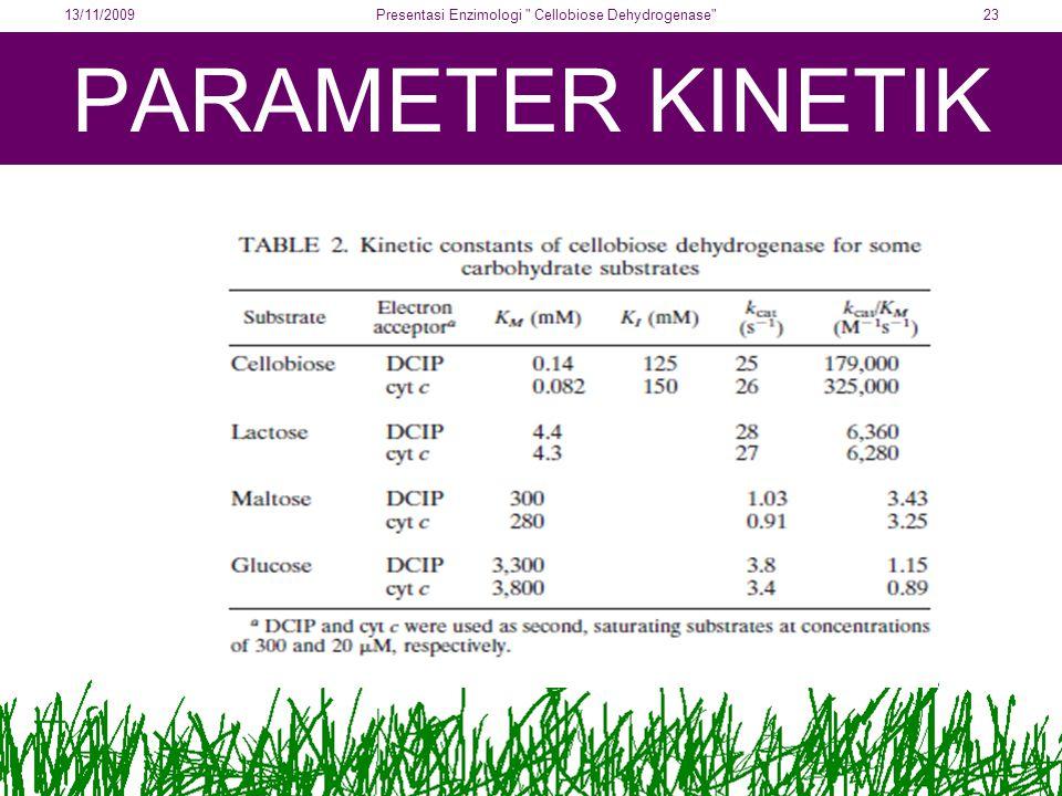 PARAMETER KINETIK 13/11/200923Presentasi Enzimologi