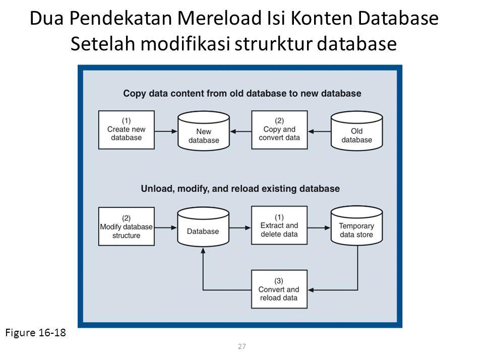 27 Dua Pendekatan Mereload Isi Konten Database Setelah modifikasi strurktur database Figure 16-18