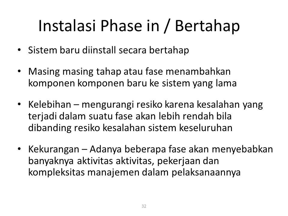 32 Instalasi Phase in / Bertahap Sistem baru diinstall secara bertahap Masing masing tahap atau fase menambahkan komponen komponen baru ke sistem yang