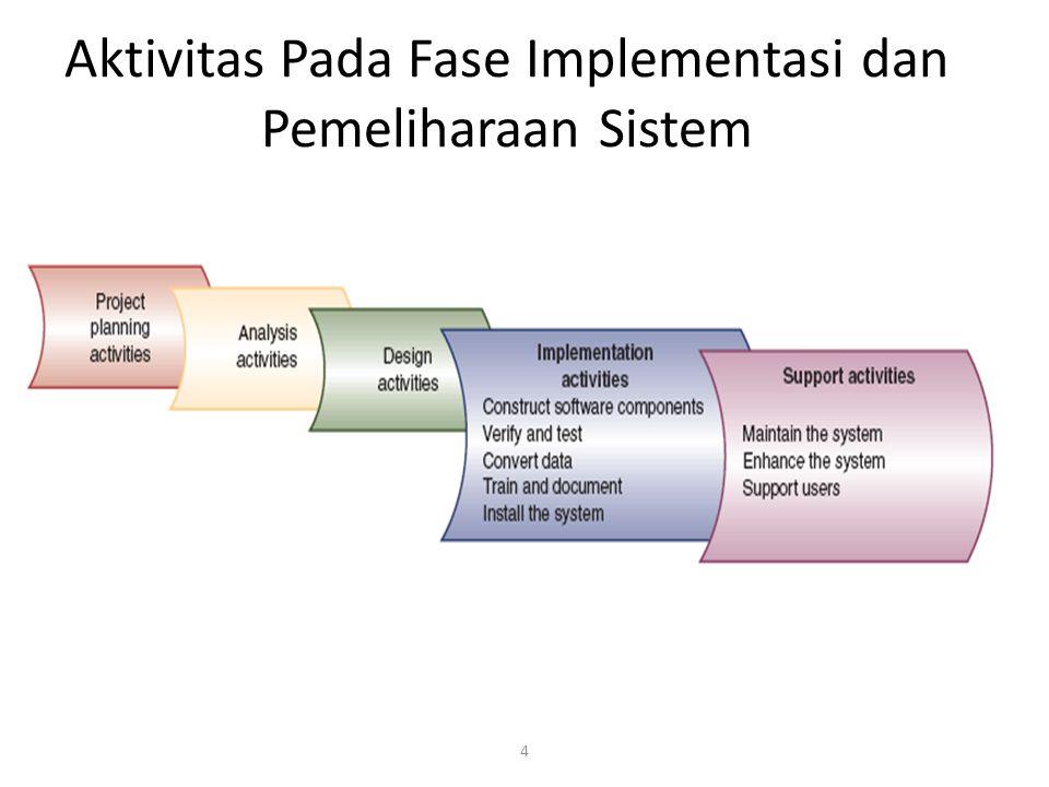 4 Aktivitas Pada Fase Implementasi dan Pemeliharaan Sistem
