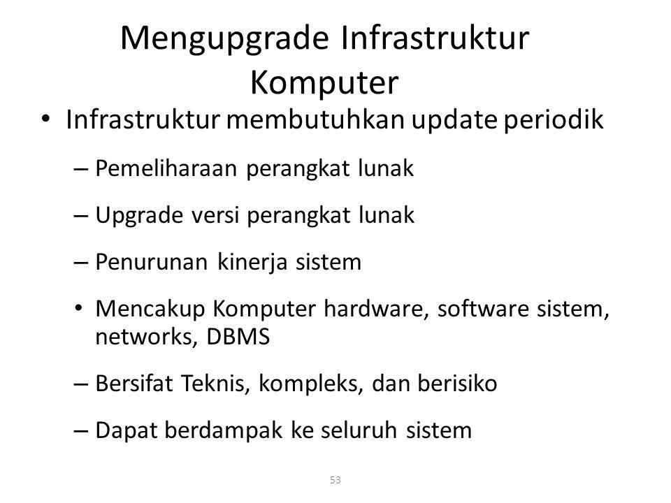 53 Mengupgrade Infrastruktur Komputer Infrastruktur membutuhkan update periodik – Pemeliharaan perangkat lunak – Upgrade versi perangkat lunak – Penurunan kinerja sistem Mencakup Komputer hardware, software sistem, networks, DBMS – Bersifat Teknis, kompleks, dan berisiko – Dapat berdampak ke seluruh sistem