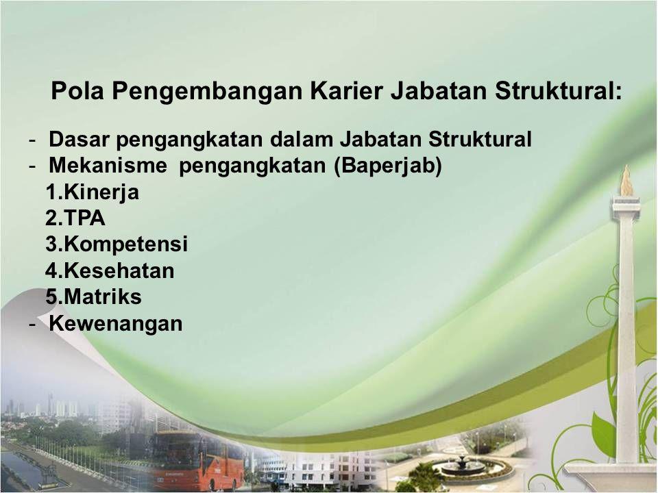 Pola Pengembangan Karier Jabatan Struktural: - Dasar pengangkatan dalam Jabatan Struktural - Mekanisme pengangkatan (Baperjab) 1.Kinerja 2.TPA 3.Kompetensi 4.Kesehatan 5.Matriks - Kewenangan